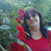 ирина, 36, г.Тихорецк