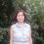 Арианна, 26, г.Стерлитамак