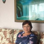 любовь 46 лет (Стрелец) Кунгур