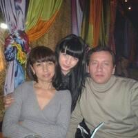Юра, 47 лет, Лев, Бишкек