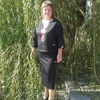 Алена, 34, Каховка
