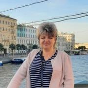 Светлана 52 года (Близнецы) Клин