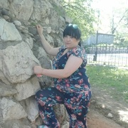 Ирина 32 Пятигорск