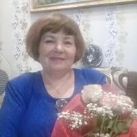 лидия, 66 лет, Телец, Шарья