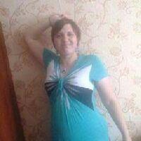 набатова елена иванов, 33 года, Рак, Красноярск