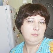 Аня 36 лет (Стрелец) Октябрьский (Башкирия)