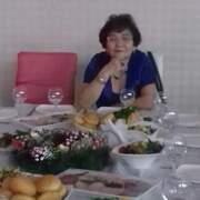Улбосын Жанабаева 64 Астана