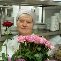 Ольга, 57 лет, Близнецы, Краснодар