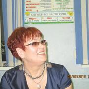 Rosa, 54, г.Тула