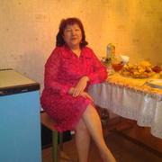 Nurgul 54 Усть-Каменогорск