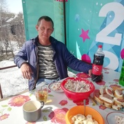 Николай 35 Мыски