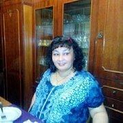 Ирина, 58, г.Судак