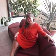 светлана 45 лет (Телец) Волгоград