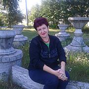 ♛ NaTali ❤ ღ, 58, г.Лиски (Воронежская обл.)