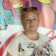 Елена Микула 52 Слуцк